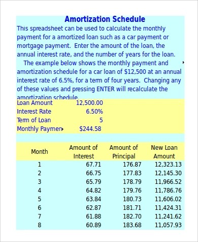 7+ Amortization Schedule Samples in Excel Sample Templates