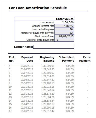 7+ Amortization Schedule Samples in Excel | Sample Templates