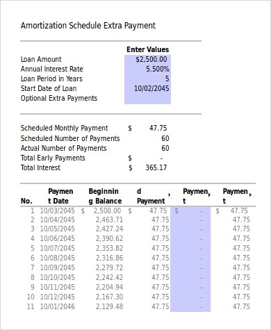 7+ Amortization Schedule Samples in Excel Sample Templates - amortization calculator extra payment