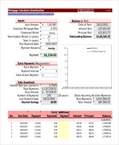 5+ Mortgage Amortization Excel Samples Sample Templates