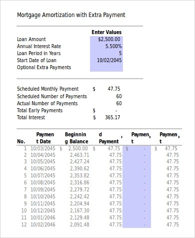5+ Mortgage Amortization Excel Samples | Sample Templates