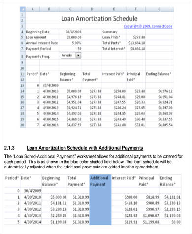 Sample Amortization Mortgage - 8+ Examples in Word, PDF, Excel