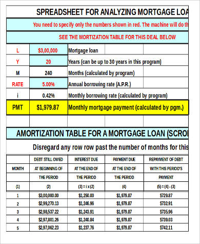 8+ Amortization Mortgage Samples Sample Templates