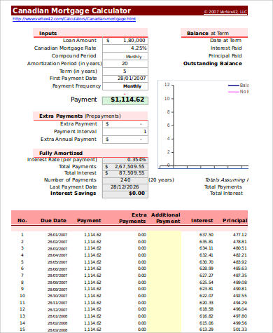 6+ Mortgage Payment Calculator Extra Payment Samples Sample Templates - amortization calculator extra payment