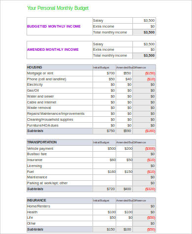 10+ Sample Personal Budget Spreadsheets Sample Templates - example personal budget