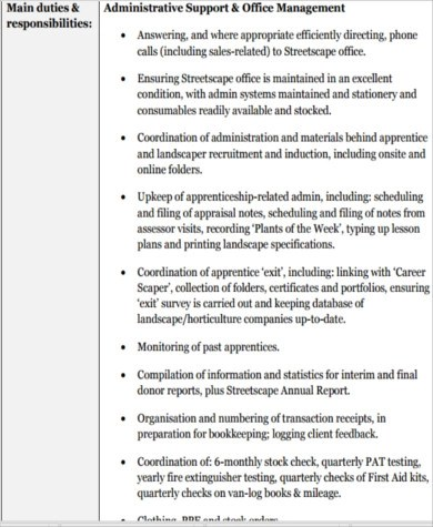 Office Intern Job Description Sample - 9+ Examples in Word, PDF