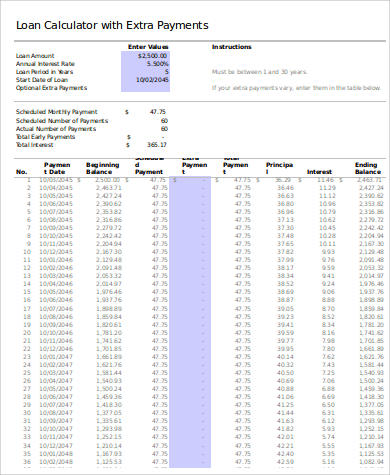 Sample Loan Amortization Chart - 9+ Examples in Word, PDF, Excel