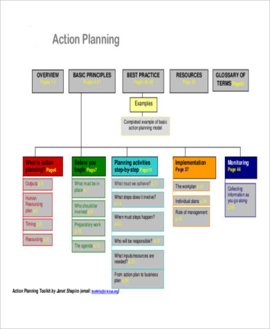 sales planning format - Pinarkubkireklamowe