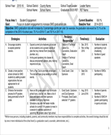 11+ Sample School Action Plans - PDF, Word