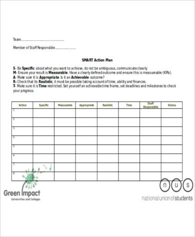 smart action plan template - Onwebioinnovate - sample smart action plan