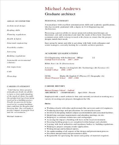 functional architect sample resume node2001-cvresumepaasprovider - functional architect sample resume