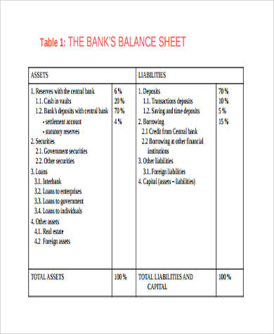 6+ Simple Balance Sheets Sample Templates