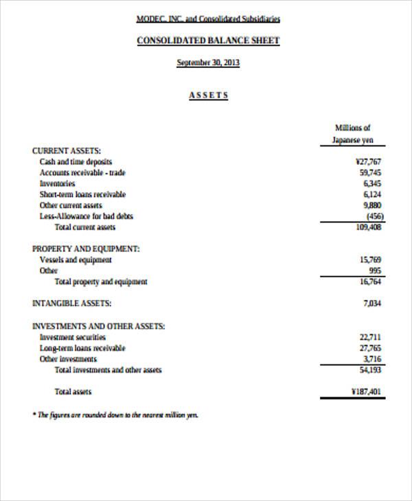 7+ Sample Balance Sheets in PDF Sample Templates