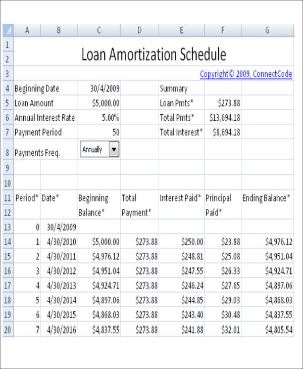 7+ Amortization Table Samples in Excel Sample Templates - loan amotization