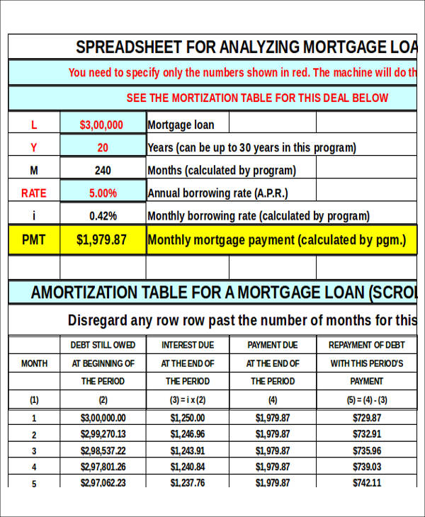 Amortization Table Sample in Excel - 7+ Examples in Excel