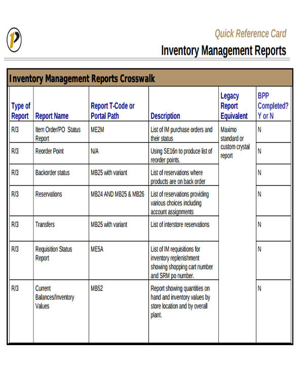 Sample Inventory Report Template nfcnbarroom - sample inventory report template
