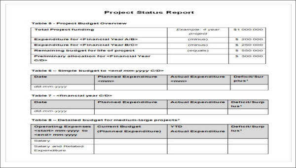 40+ Sample Reports in Doc Sample Templates