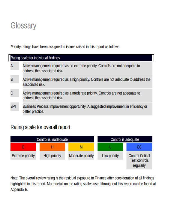 12+ Sample Internal Audit Reports Sample Templates