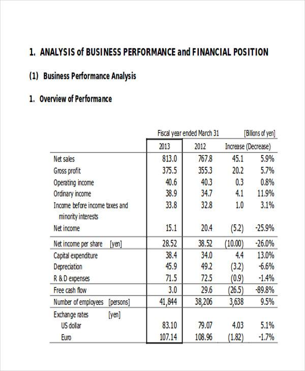 Sample Business Analysis Report - 8+ Examples in PDF, word