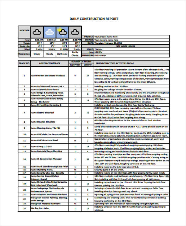 construction daily report sample