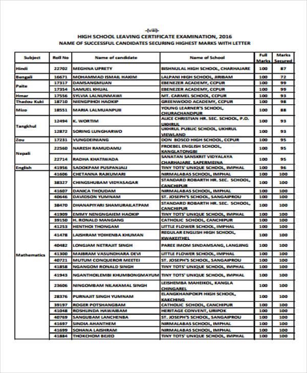 School Certificates Pdf Vatansun High Quality Attendance Award - school certificates pdf