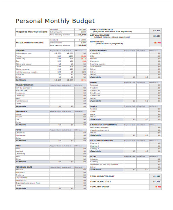 32+ Free Budget Forms Sample Templates