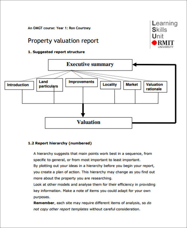 5+ Sample Property Valuation Reports Sample Templates