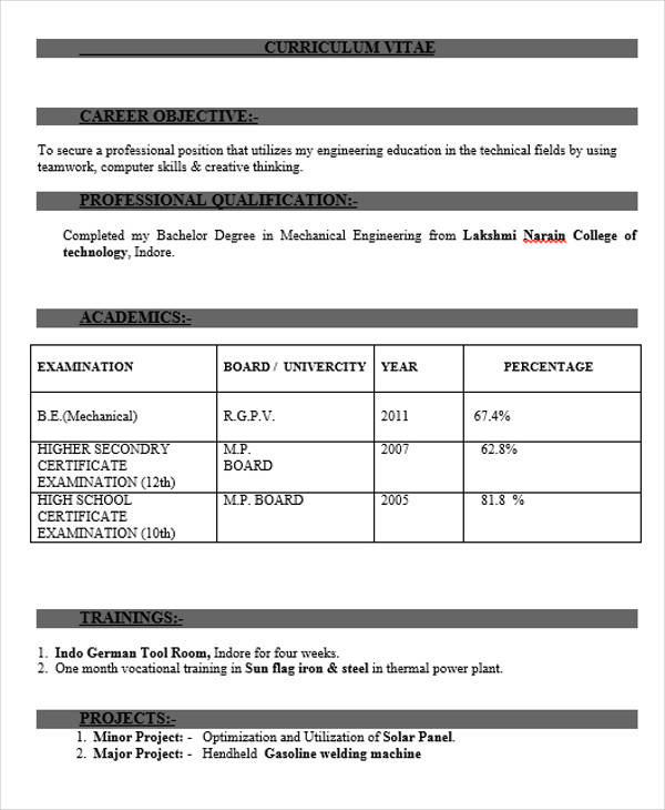 Magnificent Iti Electrician Fresher Resume Format Crest - Wordpress ...