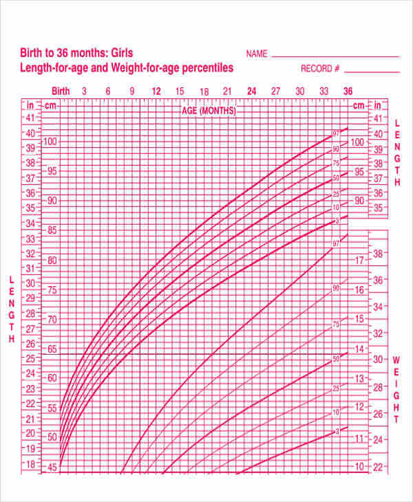 cdc growth chart template - solarfm