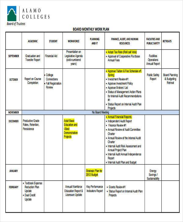 10+ Work Plan Samples  Templates - PDF, DOC