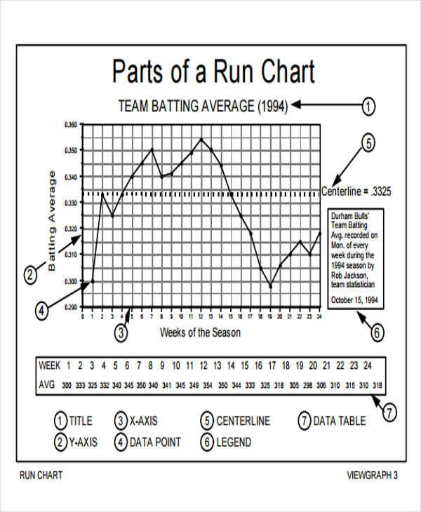 run chart template - Sendilcharlasmotivacionales