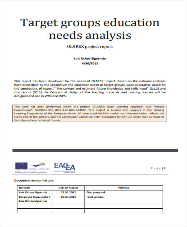Sample needs assessment survey