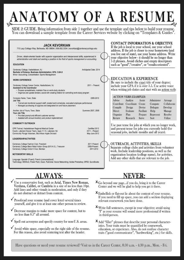 What Is Thin Resume 4 Ways to Add Substance to a Thin Resume