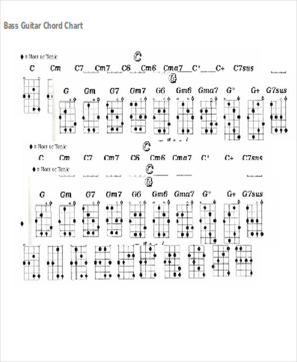 Banjo Chord Chart Template Blank Guitar Chord Chart Template Free
