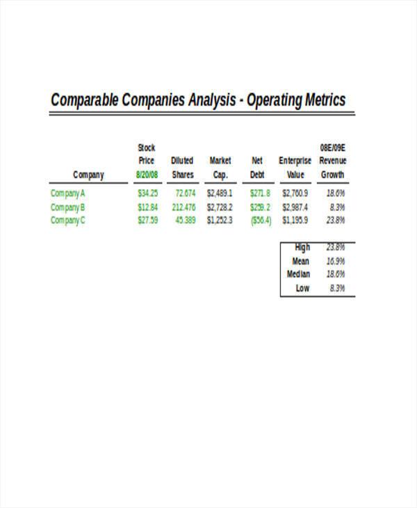 9+ Company Analysis Templates \u2013 Free Sample, Example, Format - company analysis
