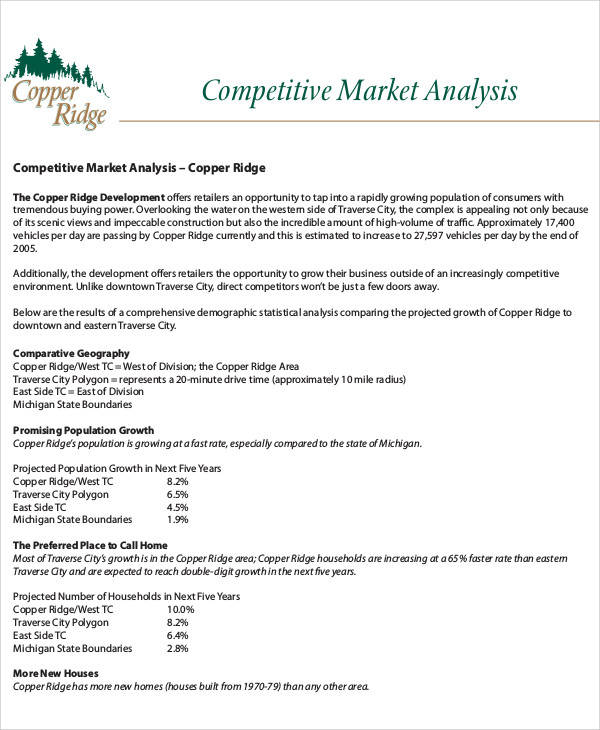 Competitive Market Analysis The Correct Selling Price Of A Home Is - competitive analysis format