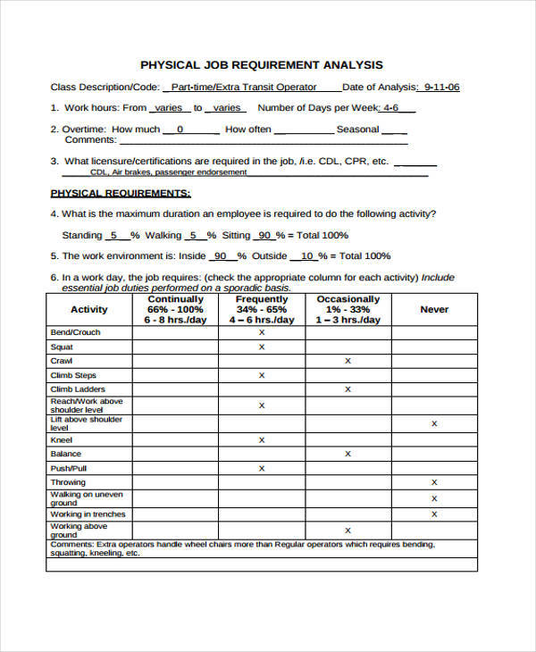 10+ Requirement Analysis \u2013 Examples in Word, PDF Sample Templates - requirement analysis