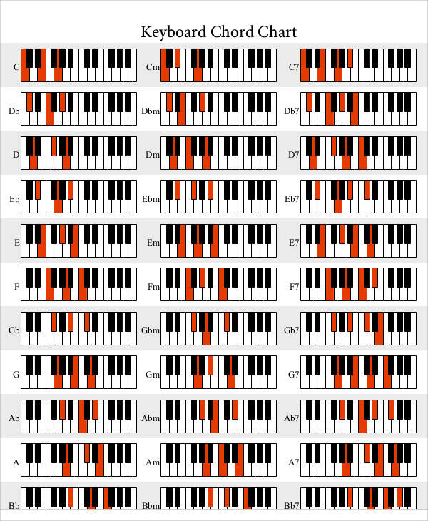 Chord Charts Examples In Word Pdf colbro