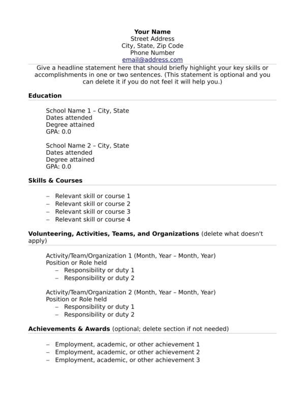 resume no college experience