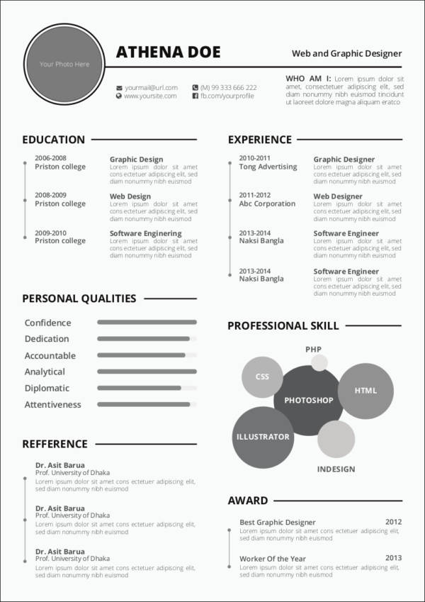 resume skills chart