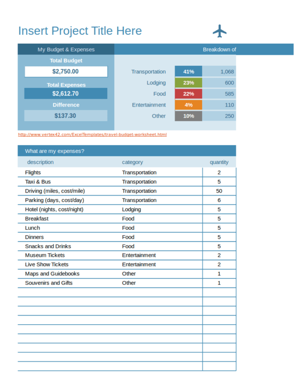business income and expense sheet