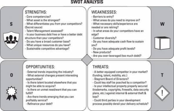 14+ HR SWOT Analysis Samples  Templates - PDF, Word