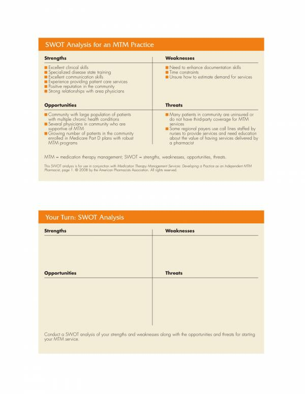 9+ Sample Employee SWOT Analysis Template - PDF, Word