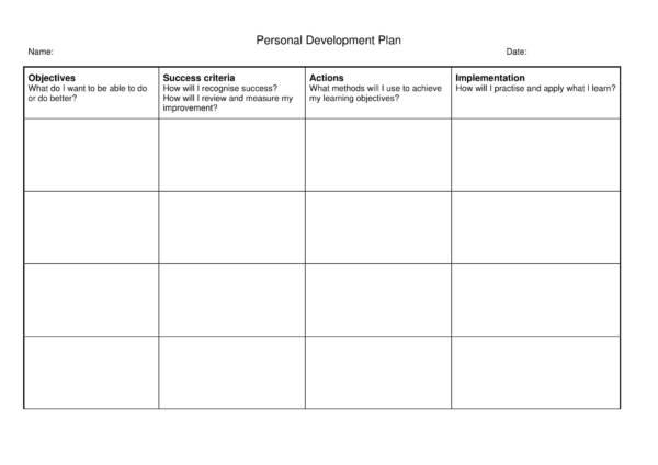 9+ Personal Development Plan Template - PDF