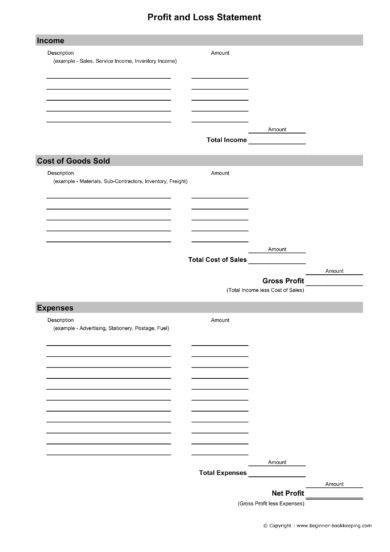 9+ Business Plan Profit and Loss Template - PDF, Excel