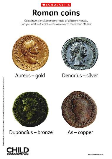 The New School Rome Calendar Rome Ny News >> Topix Roman Coins – Primary Ks2 Teaching Resource Scholastic