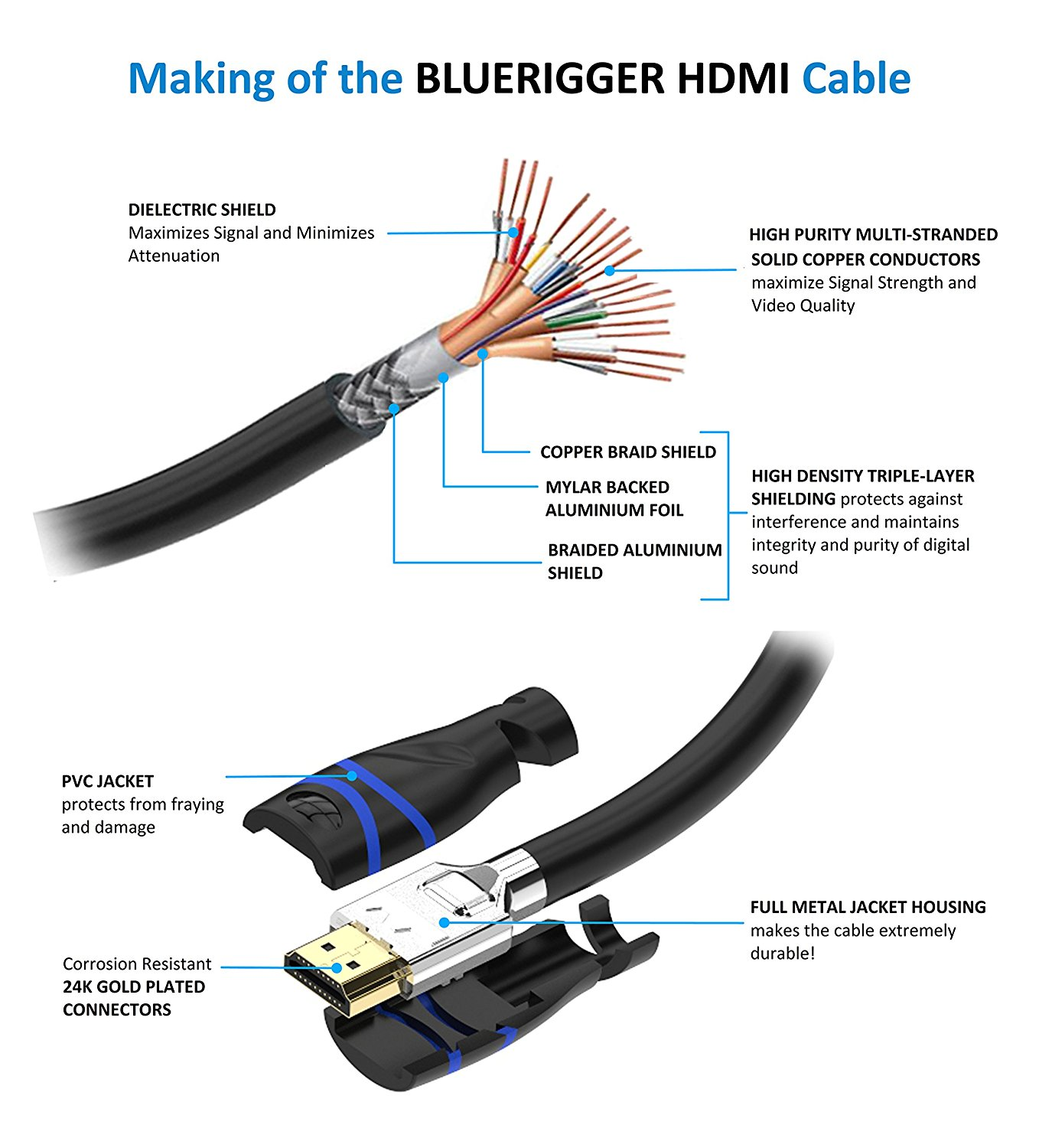 wiring diagram for hdmi cable