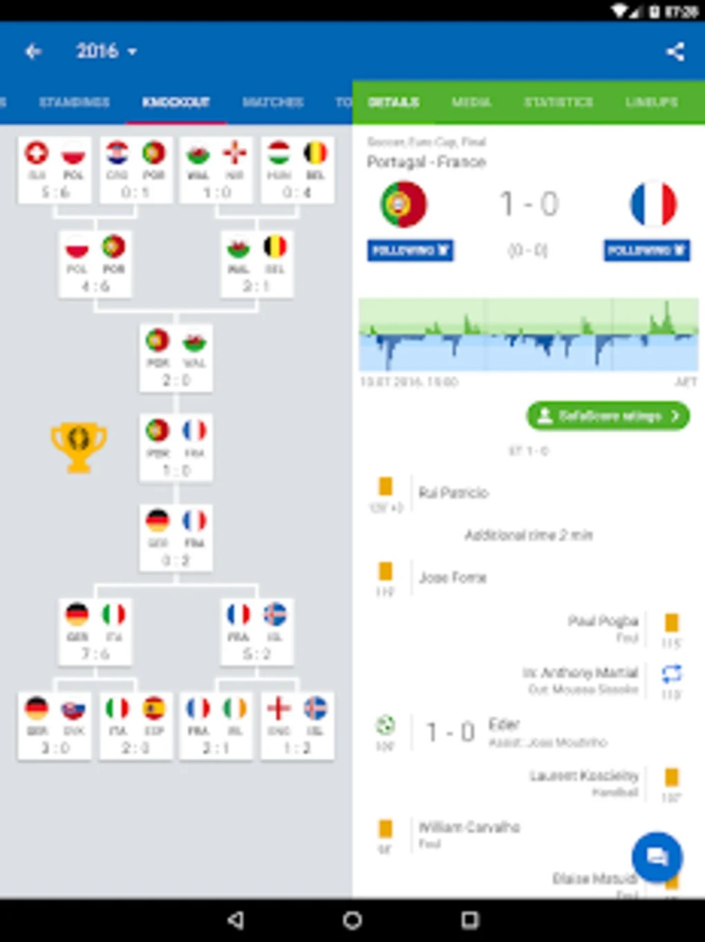 Sofa Score Live Games Sofascore Live Score For Android Download
