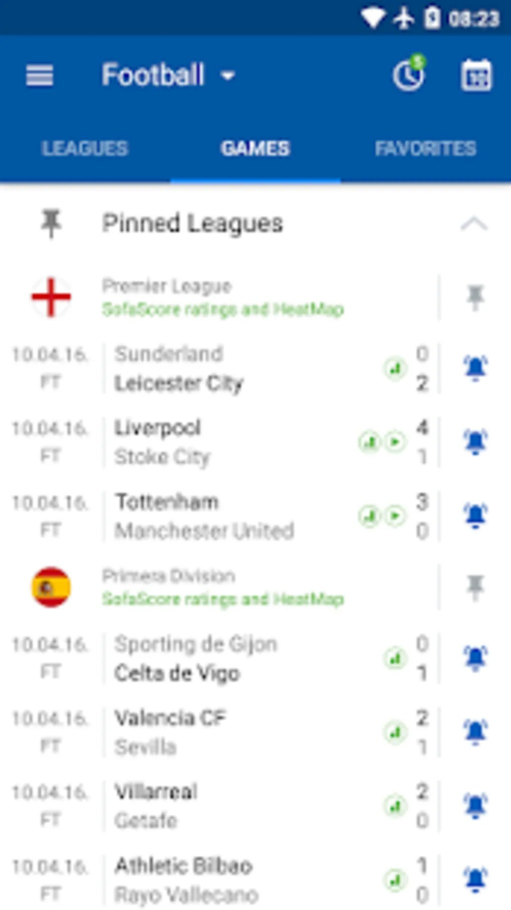 Sofascore Rating Sofascore Live Score For Android Download