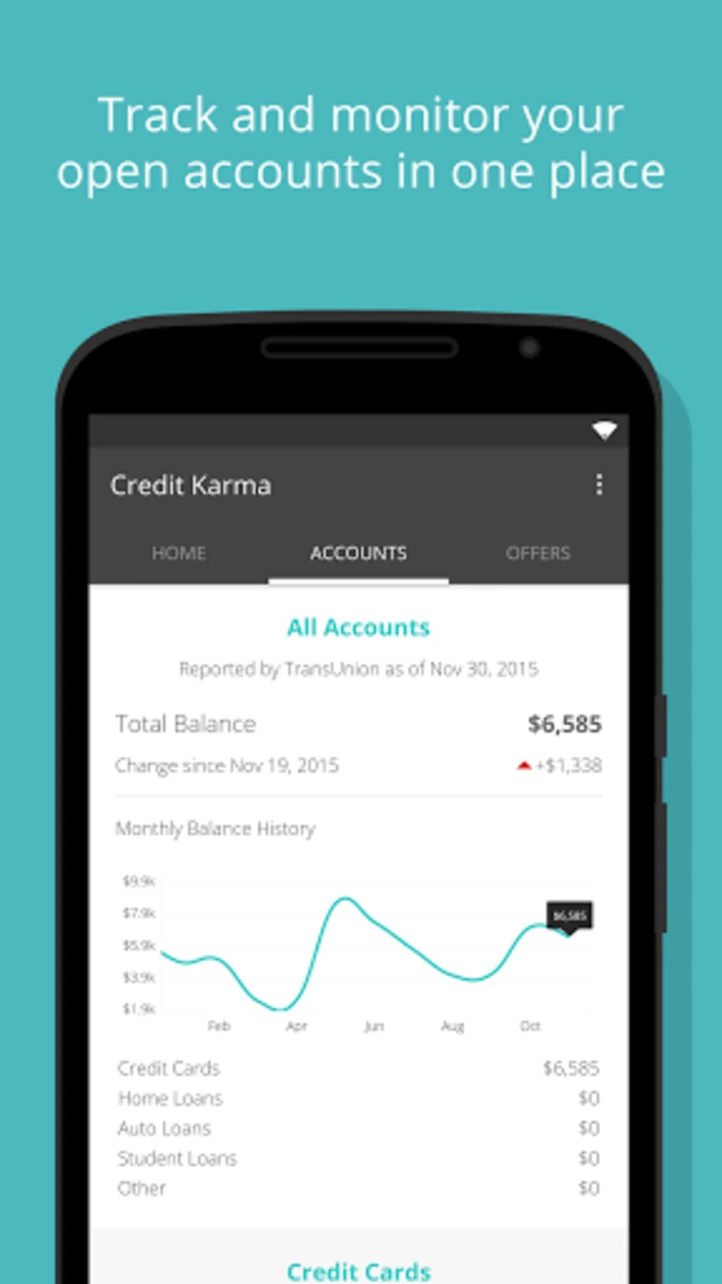 Credit Karma Credit Karma For Android Download